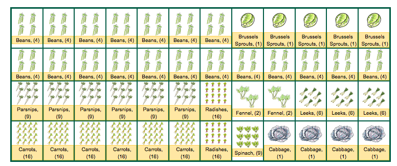 Vegetable garden planner free fasci garden for Patio planner online free
